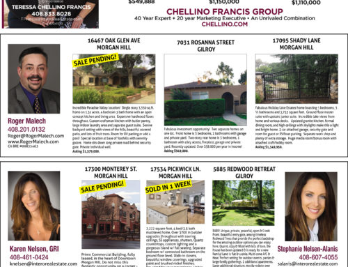 Intero Real Estate – We'll Champion Your Dreams