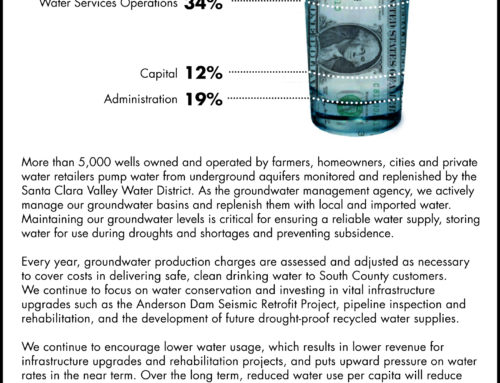 Santa Clara Valley Water District – How is Your Money Invested?